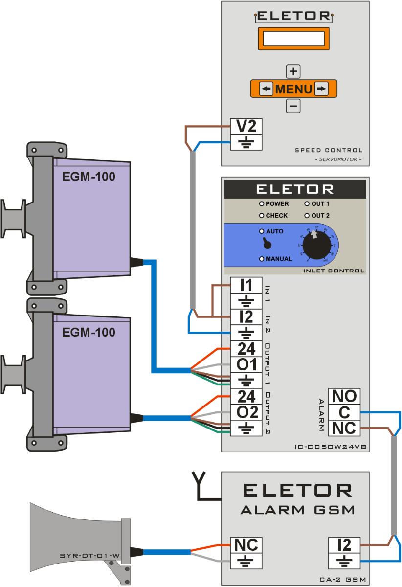 Połączenie windy EGM-100 do sterownika