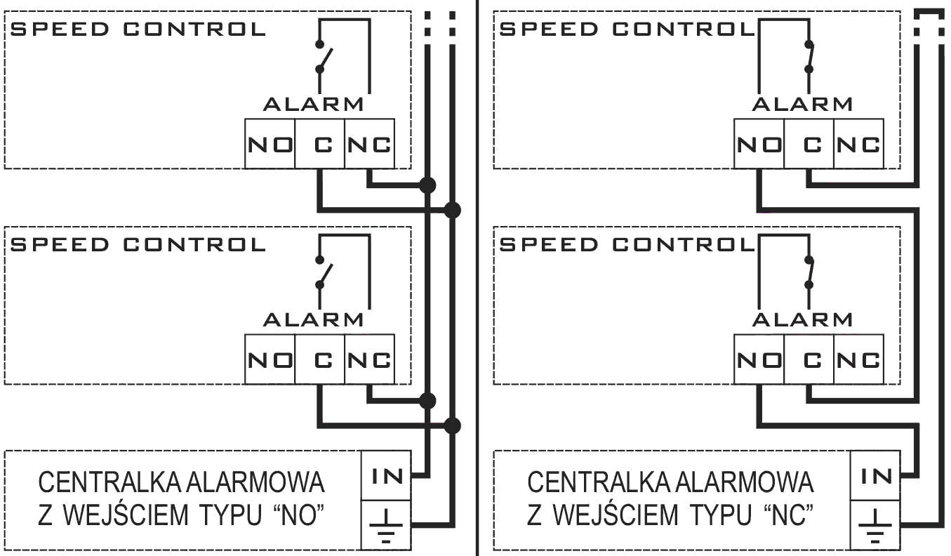 Schematy połączeń sterowników wentylacji do centralki alarmowej