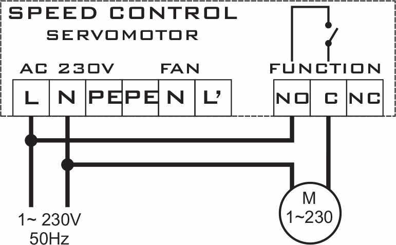 Sterownik wentylacji SC-S - schemat połączenia drugiej grupy wentylacji